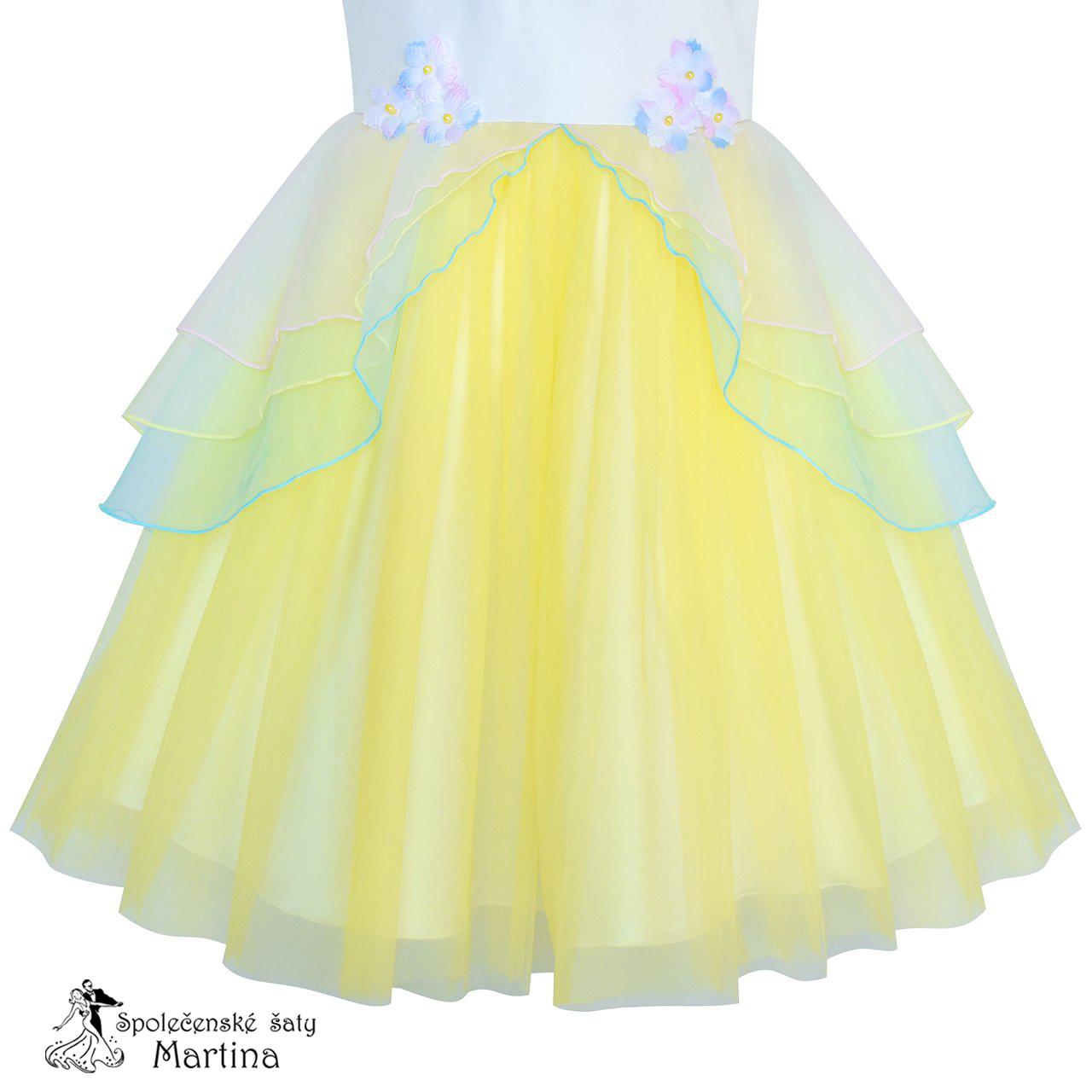 018fa23526b5 Dívčí šaty